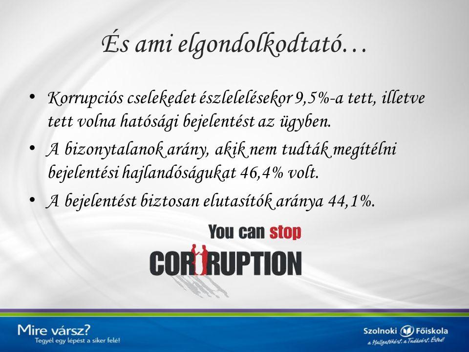 És ami elgondolkodtató… Korrupciós cselekedet észlelelésekor 9,5%-a tett, illetve tett volna hatósági bejelentést az ügyben. A bizonytalanok arány, ak