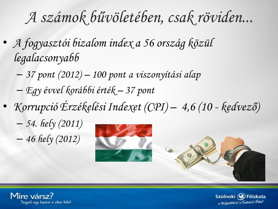 A lakosság által leginkább korrupt szektorok 2010-ben (TI – 2010)