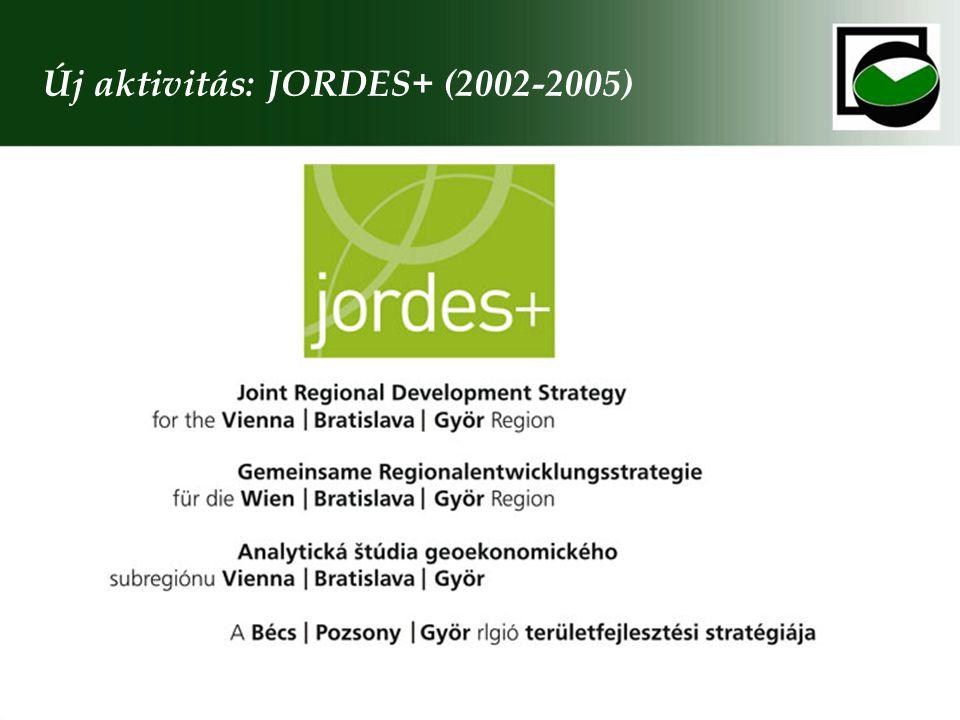 Új aktivitás: JORDES+ (2002-2005)