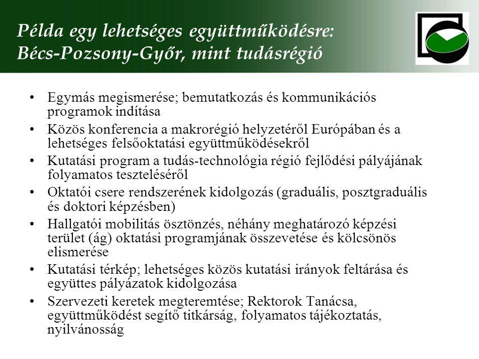 Példa egy lehetséges együttműködésre: Bécs-Pozsony-Győr, mint tudásrégió Egymás megismerése; bemutatkozás és kommunikációs programok indítása Közös ko