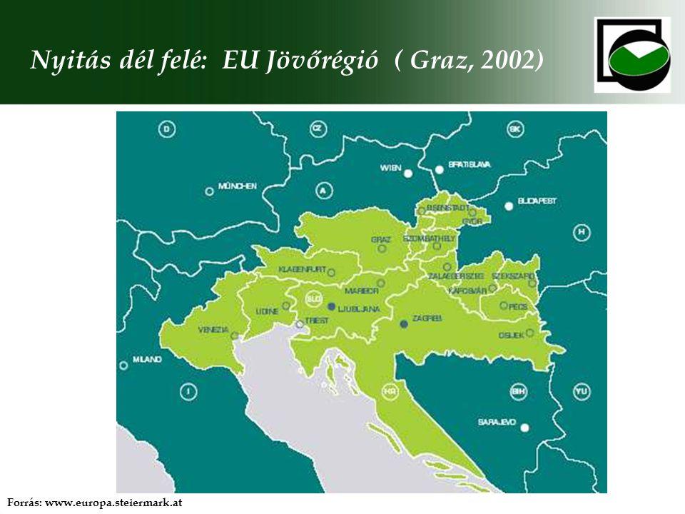 Nyitás dél felé: EU Jövőrégió ( Graz, 2002) Forrás: www.europa.steiermark.at