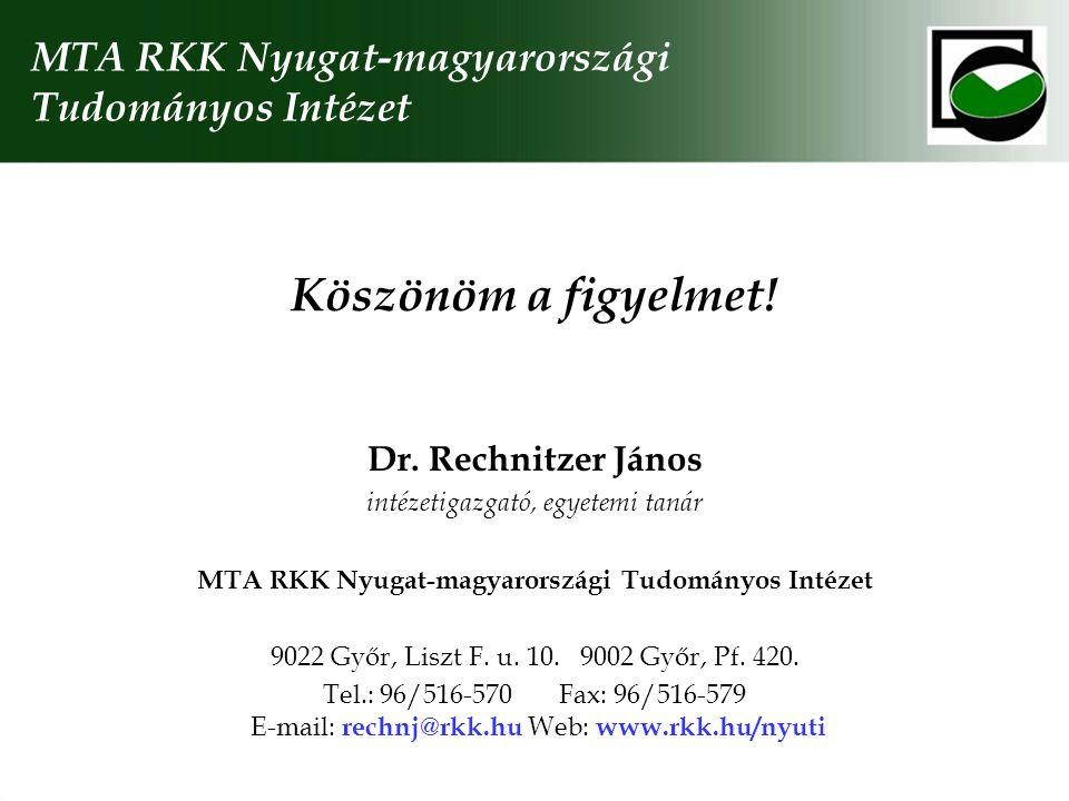 Köszönöm a figyelmet! MTA RKK Nyugat-magyarországi Tudományos Intézet Dr. Rechnitzer János intézetigazgató, egyetemi tanár MTA RKK Nyugat-magyarország