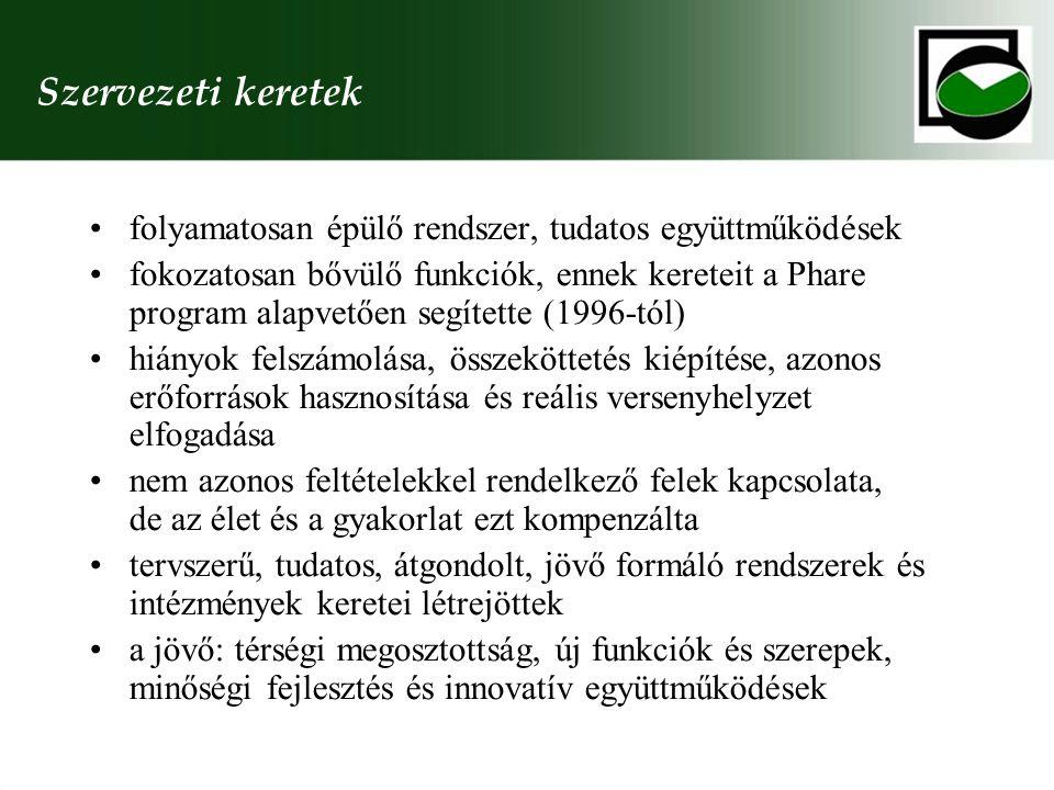 EuRégió West/Nyugat-Pannónia Fejlesztési koncepció: Határ menti együttműködések új irányai Forrás: Eurégió West/Nyugat Pannónia fejlesztési koncepció, 2003.