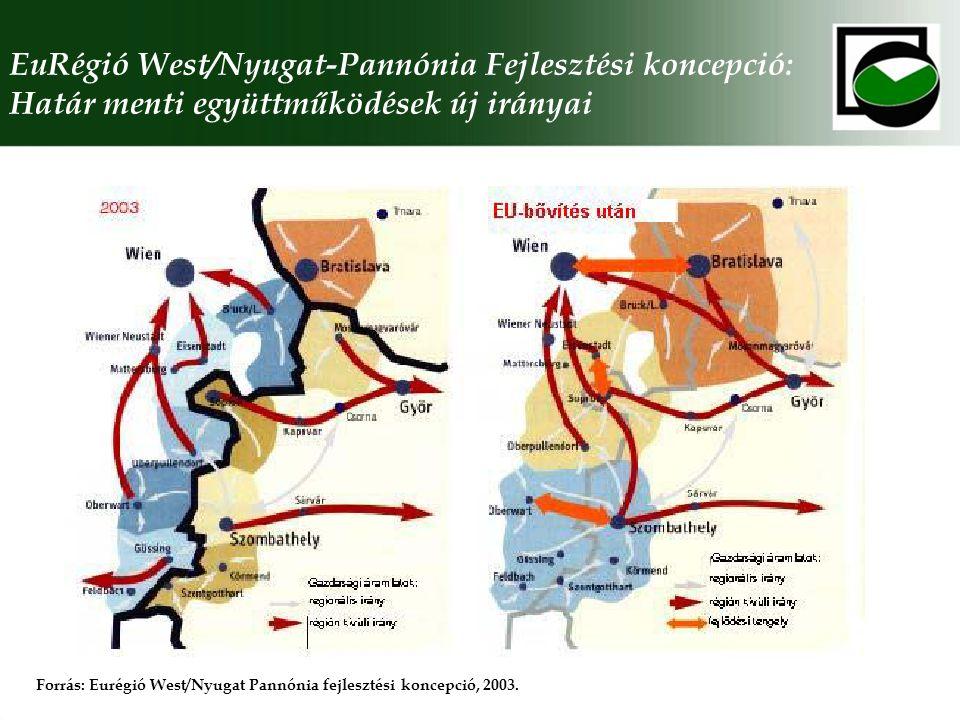 EuRégió West/Nyugat-Pannónia Fejlesztési koncepció: Határ menti együttműködések új irányai Forrás: Eurégió West/Nyugat Pannónia fejlesztési koncepció,