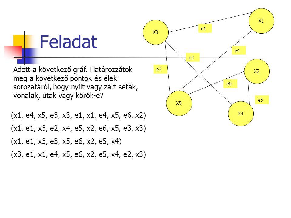 Feladat X1 X3 X2 X5 X4 e1 e3 e2 e4 e5 e6 Adott a következő gráf. Határozzátok meg a következő pontok és élek sorozatáról, hogy nyílt vagy zárt séták,