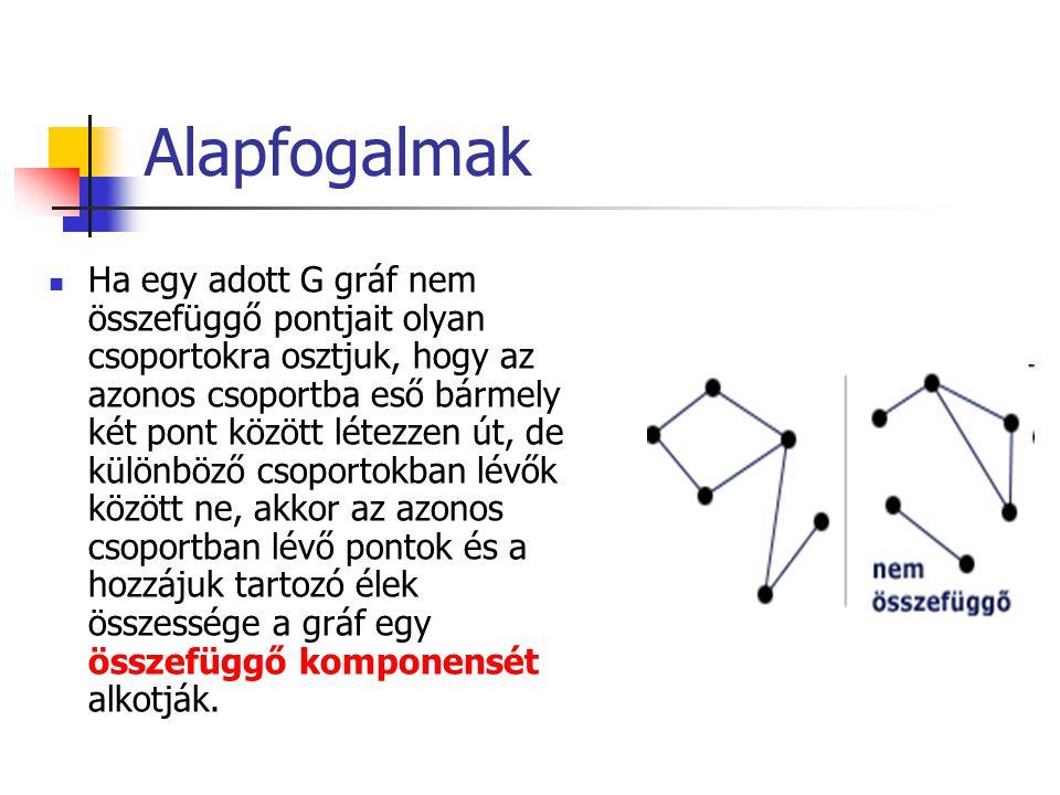 Alapfogalmak Ha egy adott G gráf nem összefüggő pontjait olyan csoportokra osztjuk, hogy az azonos csoportba eső bármely két pont között létezzen út,