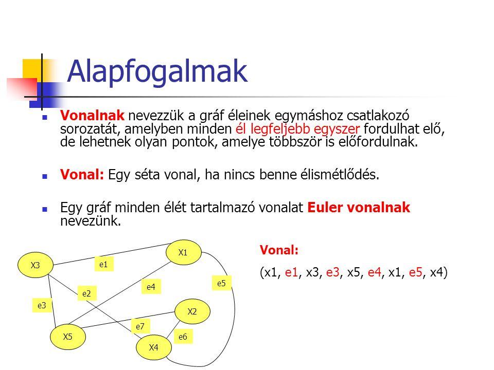 Alapfogalmak Vonalnak nevezzük a gráf éleinek egymáshoz csatlakozó sorozatát, amelyben minden él legfeljebb egyszer fordulhat elő, de lehetnek olyan p