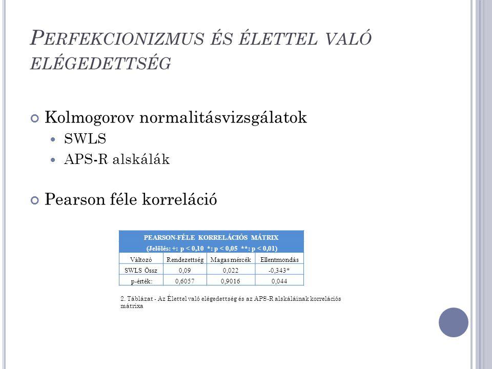 P ERFEKCIONIZMUS ÉS ÉLETTEL VALÓ ELÉGEDETTSÉG Kolmogorov normalitásvizsgálatok SWLS APS-R alskálák Pearson féle korreláció PEARSON-FÉLE KORRELÁCIÓS MÁ