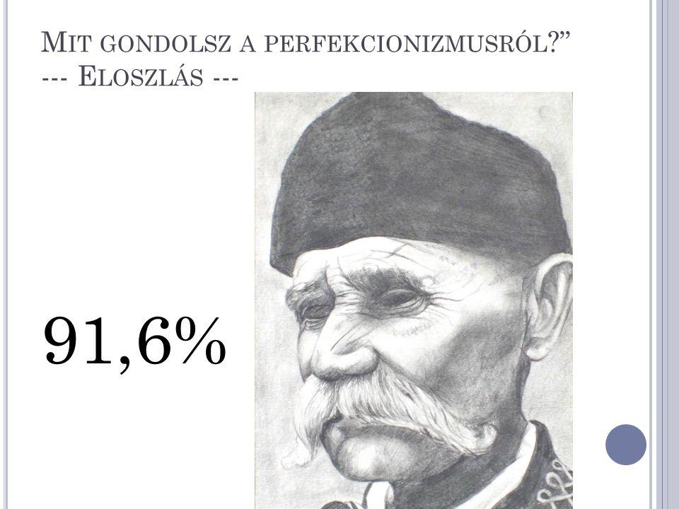 """M IT GONDOLSZ A PERFEKCIONIZMUSRÓL ?"""" --- E LOSZLÁS --- 91,6%"""