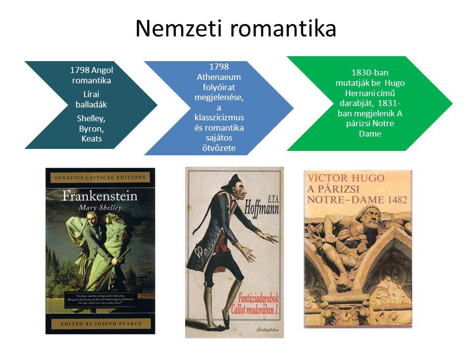 Nemzeti romantika 1798 Angol romantika Lírai balladák Shelley, Byron, Keats 1798 Athenaeum folyóirat megjelenése, a klasszicizmus és romantika sajátos