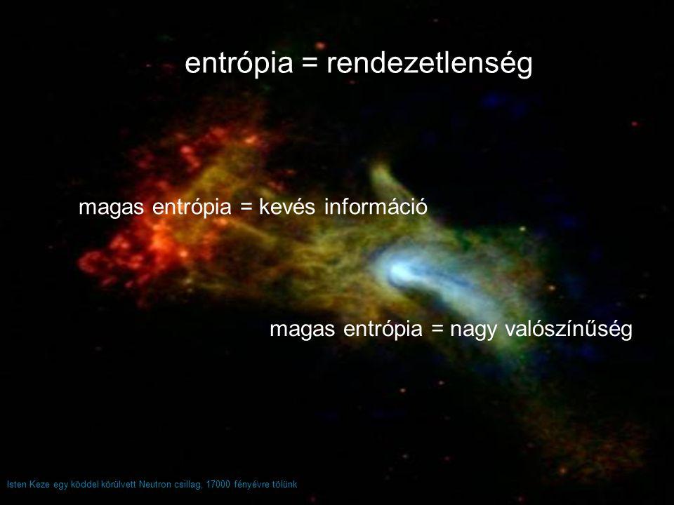 entrópia = rendezetlenség magas entrópia = nagy valószínűség magas entrópia = kevés információ Isten Keze egy köddel körülvett Neutron csillag, 17000