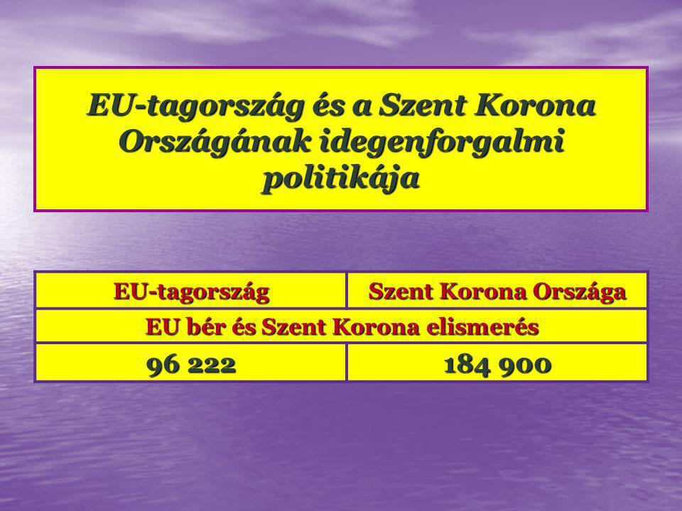 EU-tagország Szent Korona Országa EU bér és Szent Korona elismerés 96 222 184 900 EU-tagország és a Szent Korona Országának idegenforgalmi politikája