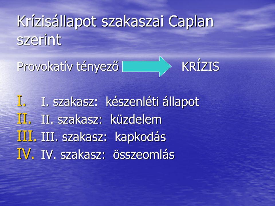 Krízisállapot szakaszai Caplan szerint Provokatív tényezőKRÍZIS I. I. szakasz: készenléti állapot II. II. szakasz: küzdelem III. III. szakasz: kapkodá