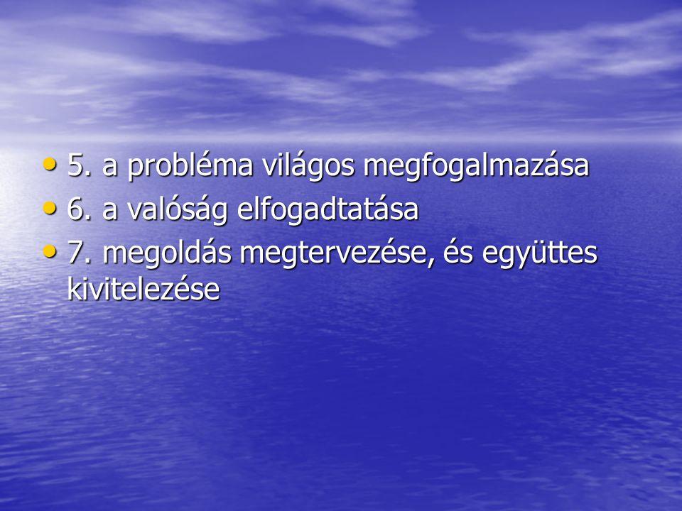 5. a probléma világos megfogalmazása 5. a probléma világos megfogalmazása 6. a valóság elfogadtatása 6. a valóság elfogadtatása 7. megoldás megtervezé