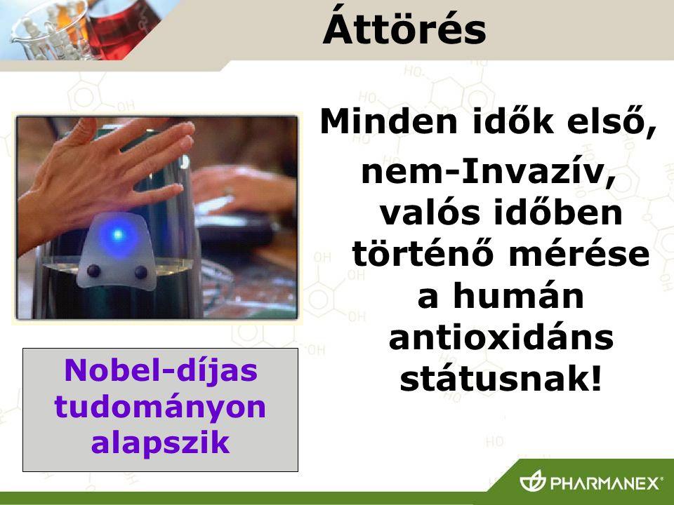Áttörés Minden idők első, nem-Invazív, valós időben történő mérése a humán antioxidáns státusnak! Nobel-díjas tudományon alapszik