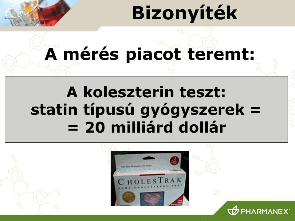 A mérés piacot teremt: Bizonyíték A koleszterin teszt: statin típusú gyógyszerek = = 20 milliárd dollár