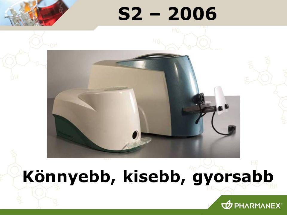 Könnyebb, kisebb, gyorsabb S2 – 2006