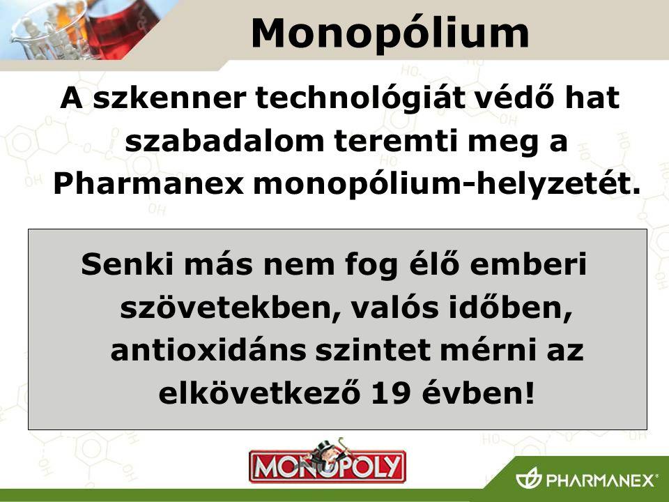 M onopólium A szkenner technológiát védő hat szabadalom teremti meg a Pharmanex monopólium-helyzetét. Senki más nem fog élő emberi szövetekben, valós