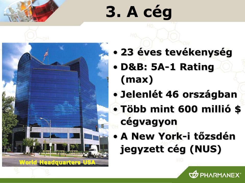 World Headquarters USA 23 éves tevékenység23 éves tevékenység D&B: 5A-1 Rating (max)D&B: 5A-1 Rating (max) Jelenlét 46 országbanJelenlét 46 országban