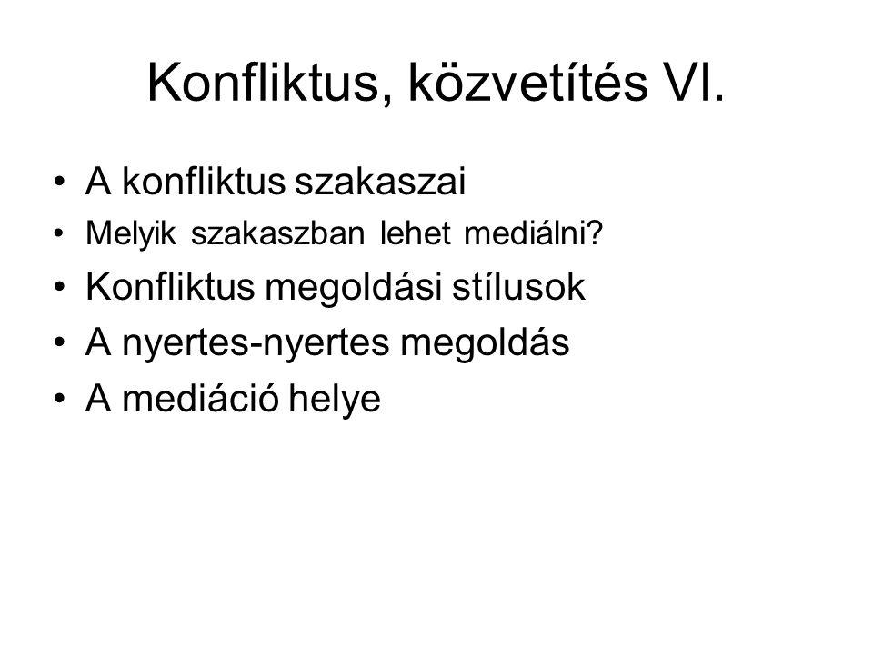 A mediációs tárgyalás II.