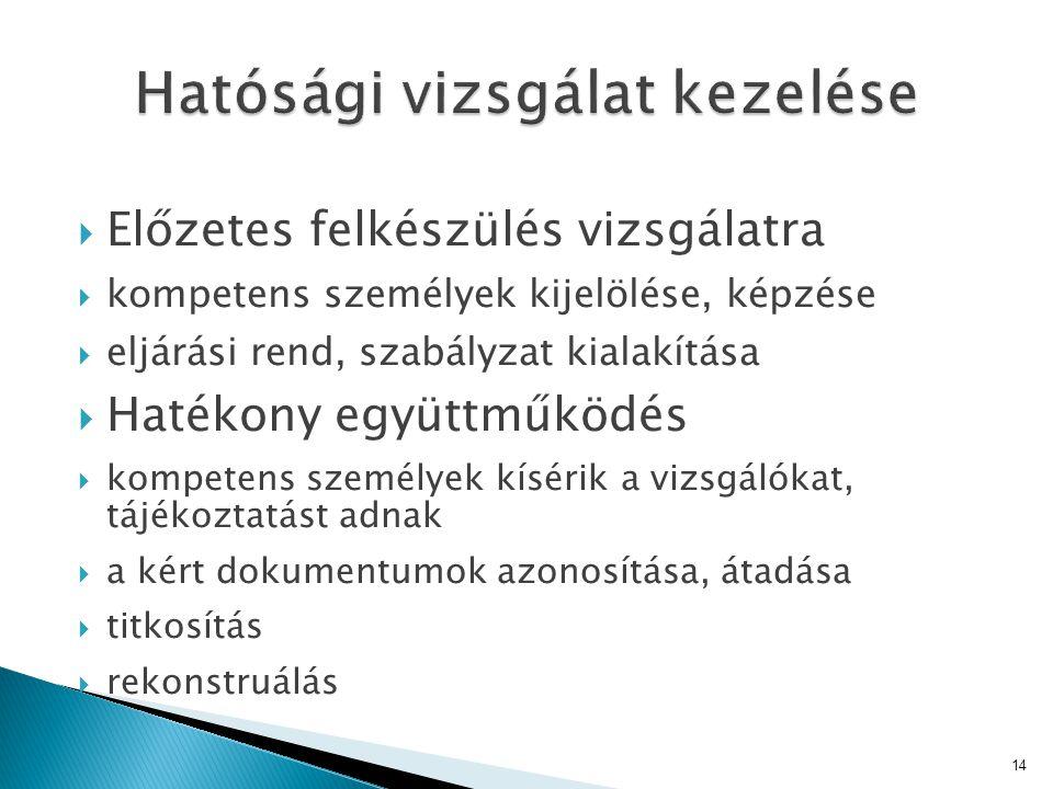  Előzetes felkészülés vizsgálatra  kompetens személyek kijelölése, képzése  eljárási rend, szabályzat kialakítása  Hatékony együttműködés  kompet