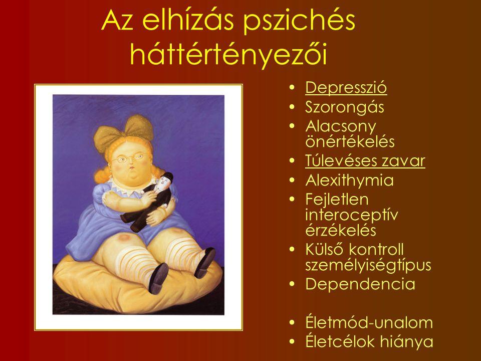 FELNŐTT (APA, 2000)GYERMEK (Marcus, 2003)A.