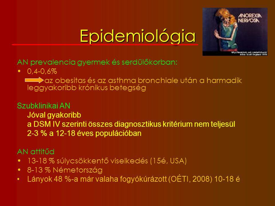 A betegség kimenetele 8-10 % halál Legmagasabb mortalitású betegség a pszichiátriában Túlélők: 50 % gyógyul 20 % valamit javul 30% krónikussá válik