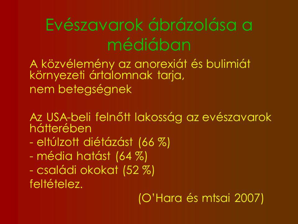 """Evészavarok ábrázolása a médiában """"az evészavaros betegek összeszedhetnék magukat (35 %) """"az anorexiások az okai a betegségüknek (33 %) """"Anorexia = extrém diétázás Crisp, 2005"""