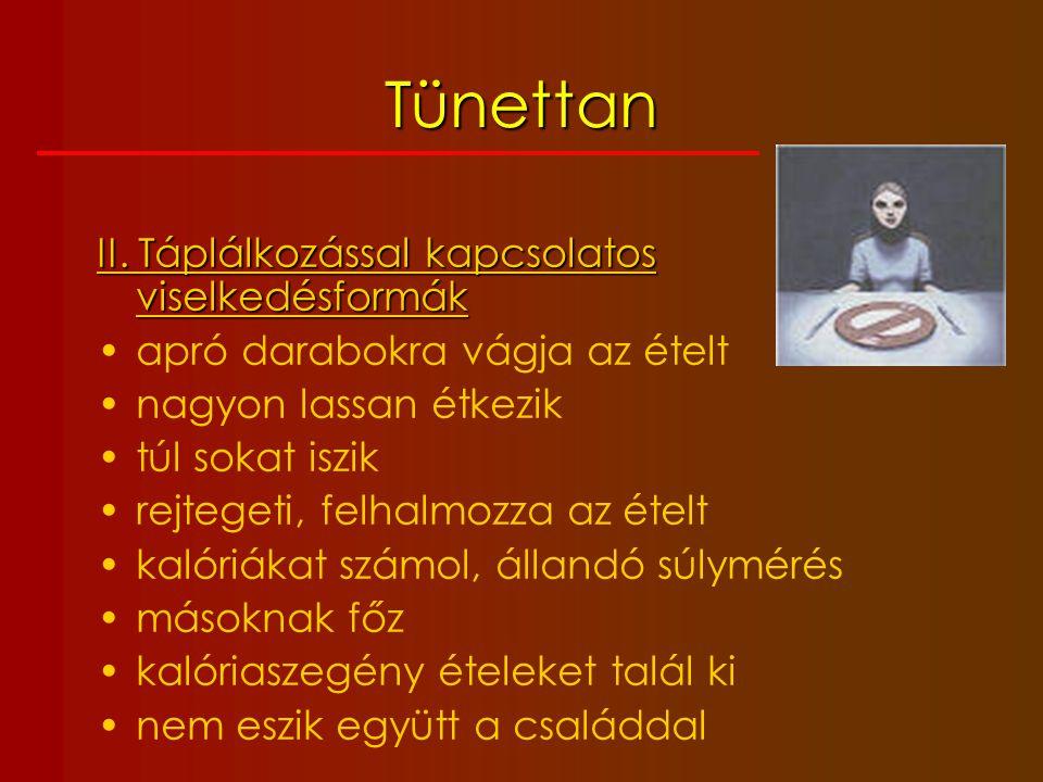 Tünettan III.