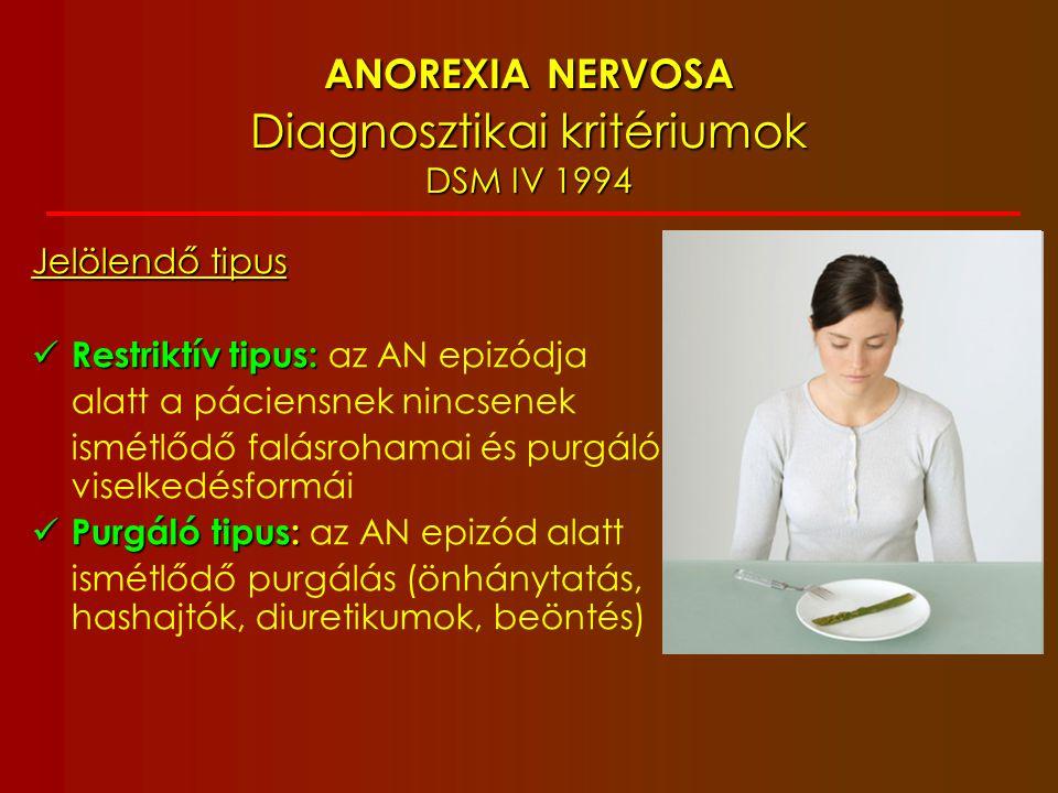 A gyermek- és korai serdülőkori anorexia nervosa kritériumok (Great Ormond Street, GOS) 1.Határozott súlyveszteség - étkezés kerülése - túlzott testmozgás, - önhánytatás, - hashajtók alkalmazása 2.