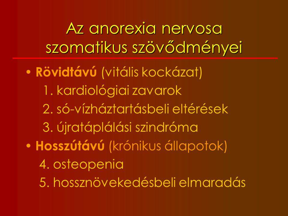 Az anorexia nervosa szomatikus szövődményei Rövidtávú (vitális kockázat) 1. kardiológiai zavarok 2. só-vízháztartásbeli eltérések 3. újratáplálási szi