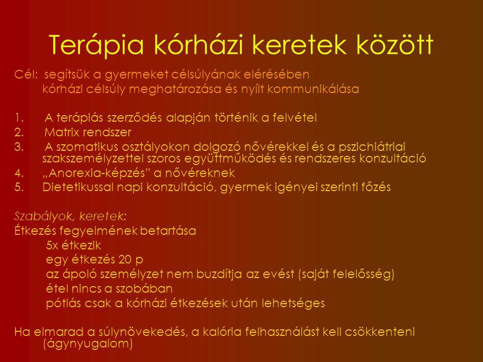 Komplex terápia 1.Családterápia (amb, kh) 2.