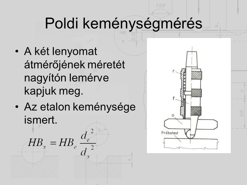Poldi keménységmérés A két lenyomat átmérőjének méretét nagyítón lemérve kapjuk meg. Az etalon keménysége ismert.