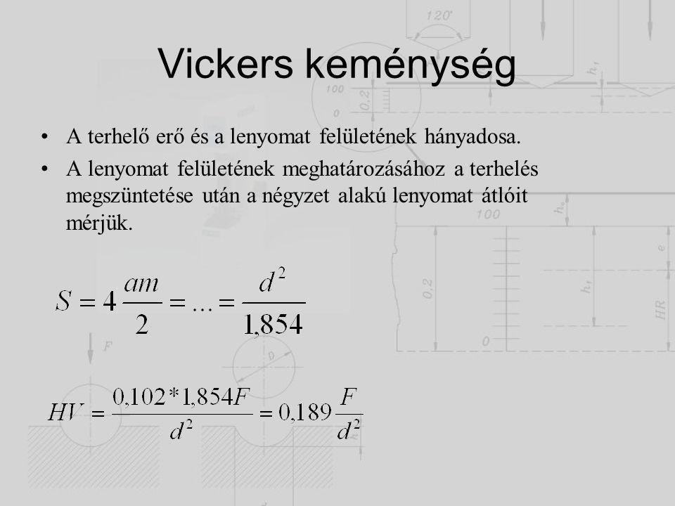Vickers keménység A terhelő erő és a lenyomat felületének hányadosa. A lenyomat felületének meghatározásához a terhelés megszüntetése után a négyzet a