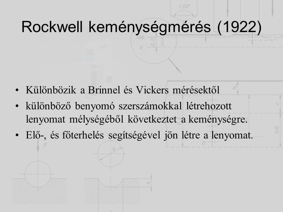 Rockwell keménységmérés (1922) Különbözik a Brinnel és Vickers mérésektől különböző benyomó szerszámokkal létrehozott lenyomat mélységéből következtet