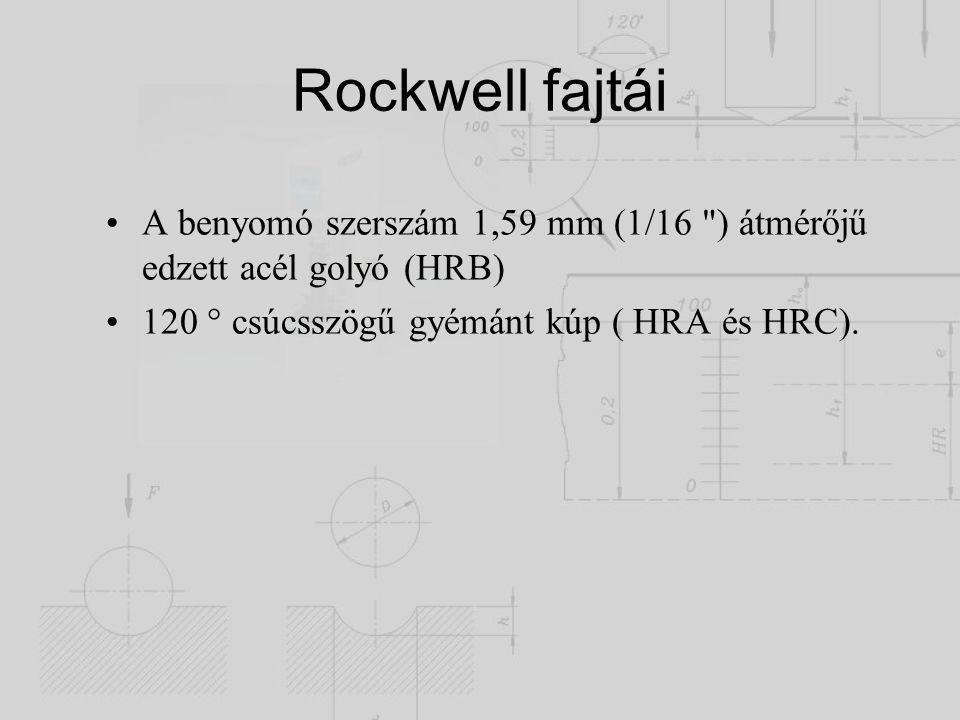 Rockwell fajtái A benyomó szerszám 1,59 mm (1/16
