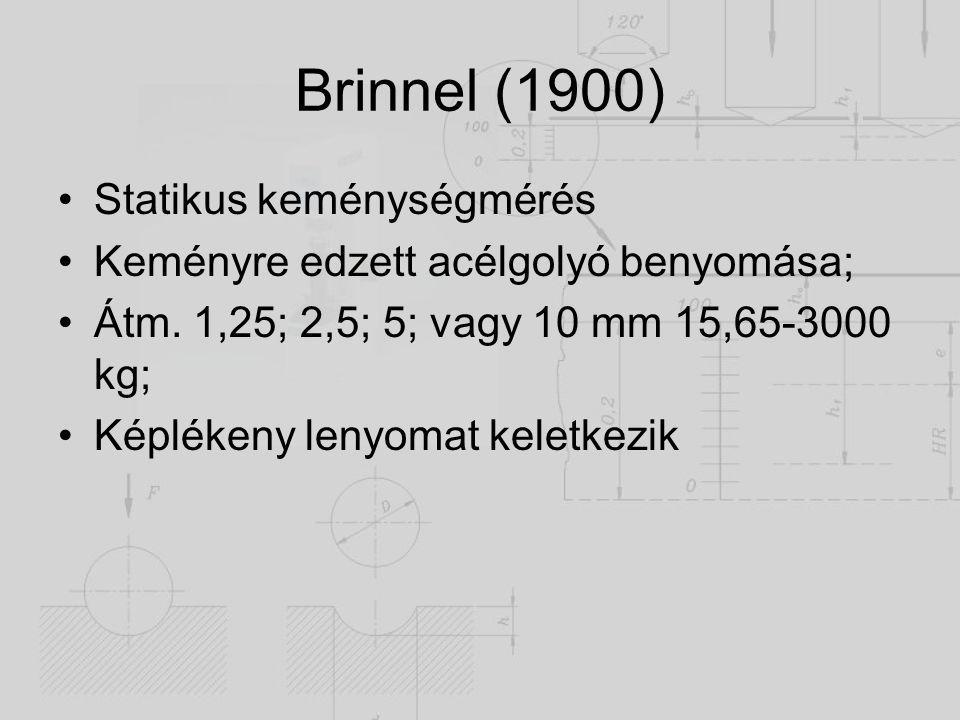 Brinnel (1900) Statikus keménységmérés Keményre edzett acélgolyó benyomása; Átm. 1,25; 2,5; 5; vagy 10 mm 15,65-3000 kg; Képlékeny lenyomat keletkezik