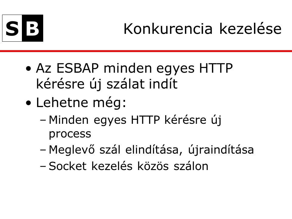 SB Konkurencia kezelése Az ESBAP minden egyes HTTP kérésre új szálat indít Lehetne még: –Minden egyes HTTP kérésre új process –Meglevő szál elindítása, újraindítása –Socket kezelés közös szálon