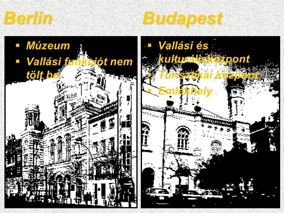 BerlinBudapest  Múzeum  Vallási funkciót nem tölt be  Vallási és kulturálisközpont  Turisztikai központ  Emlékhely
