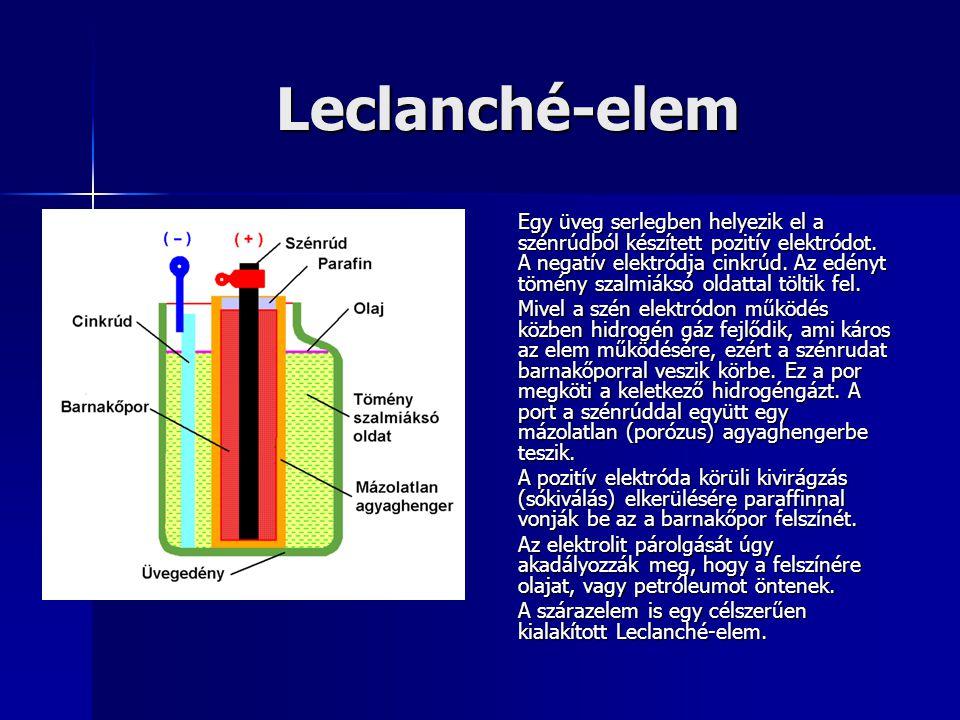 Leclanché-elem Egy üveg serlegben helyezik el a szénrúdból készített pozitív elektródot. A negatív elektródja cinkrúd. Az edényt tömény szalmiáksó old