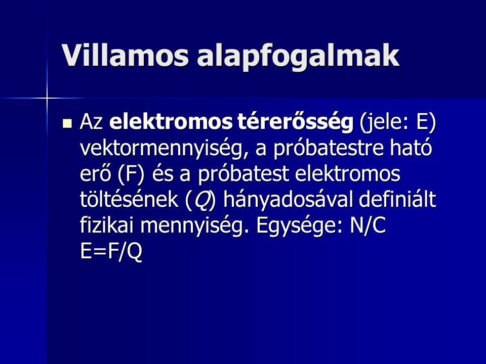 Villamos alapfogalmak Az elektromos térerősség (jele: E) vektormennyiség, a próbatestre ható erő (F) és a próbatest elektromos töltésének (Q) hányados