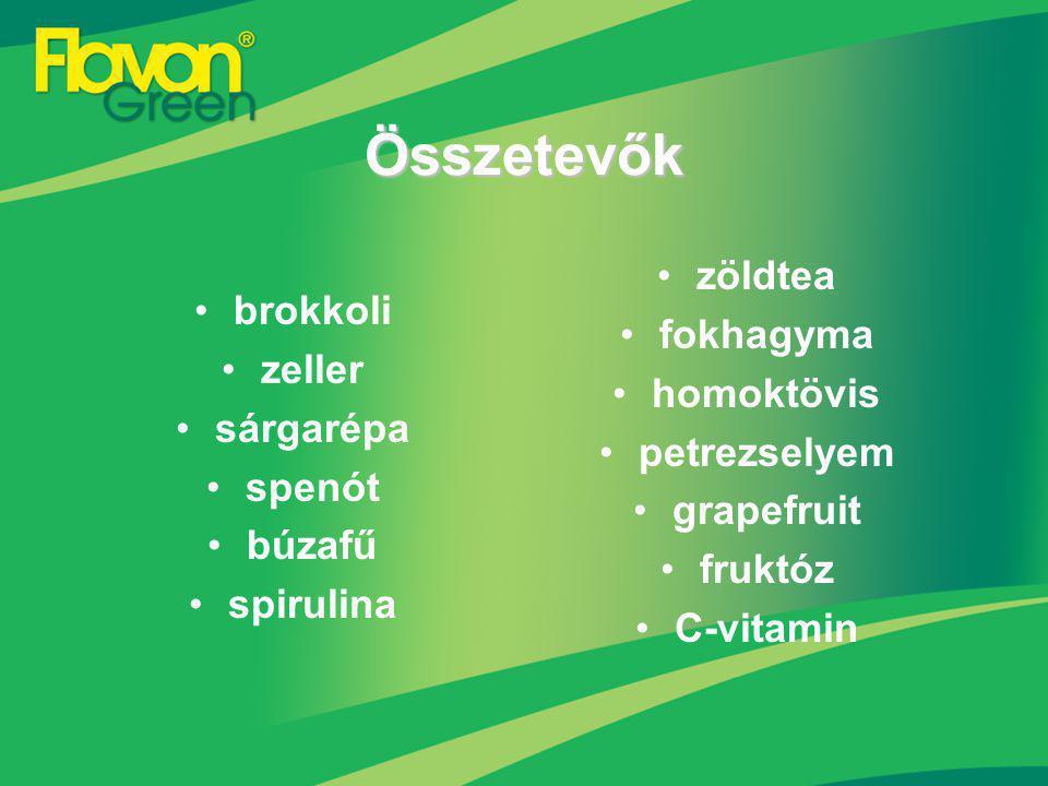 Összetevők brokkoli zeller sárgarépa spenót búzafű spirulina zöldtea fokhagyma homoktövis petrezselyem grapefruit fruktóz C-vitamin