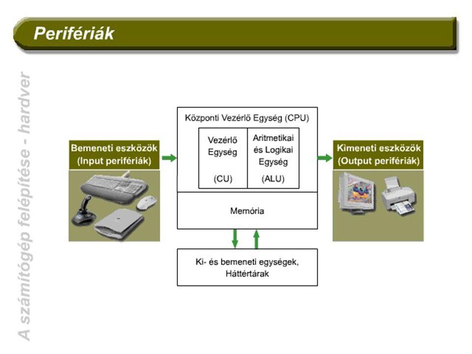 2.A lemezek logikai felosztása: A felosztást az operációs rendszer végzi.
