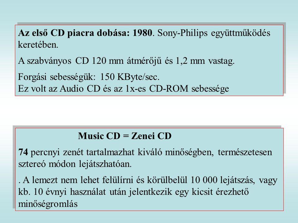 Az első CD piacra dobása: 1980. Sony-Philips együttműködés keretében. A szabványos CD 120 mm átmérőjű és 1,2 mm vastag. Forgási sebességük: 150 KByte/