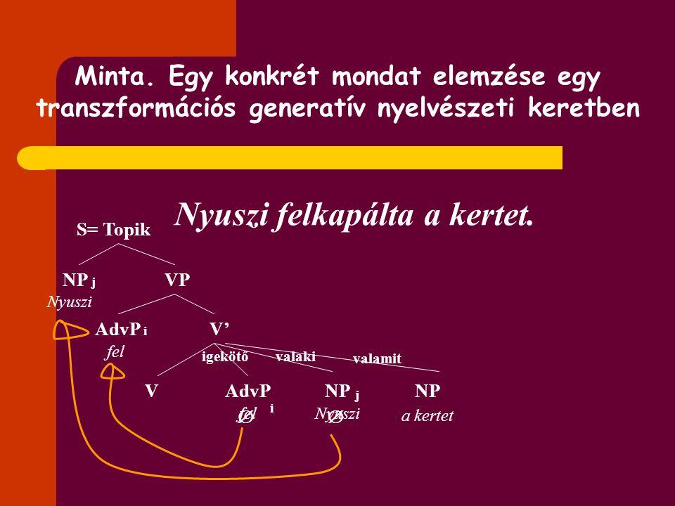 1. összetevők szerinti elemzés endocentrikus (X'-elmélet) és exocentrikus (predikátum- argumentum) viszonyok  Lásd a táblát meg a fogalomtárat! verti