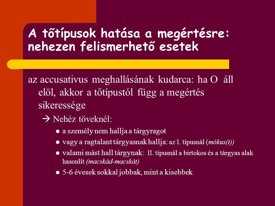 Tőtípusok a magyarban I. CC-torlódásos pl. mókus II. V nyúlásos pl. macska III. V rövidüléses pl. tehén IV. Kötőhangos pl. zsiráf V. Hangzóejtéses pl.