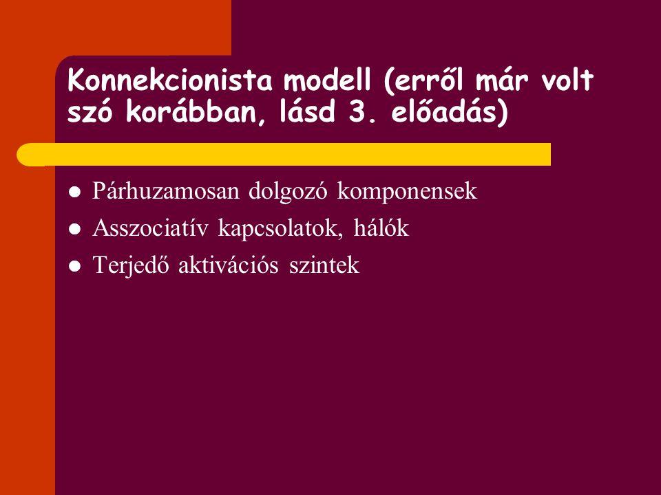 Moduláris felfogás Alulról-felfelé egyirányú infóáramlás Rögzített, autonóm összetevők (DE a lexikonhoz mindegyik hozzáfér) Ostoba feldolgozás (kontex
