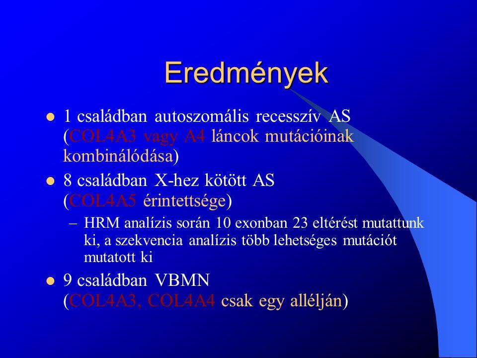 AR-AS család STR marker analízise Col4A5: DXS456 I/1 II/1 II/2 II/3 II/4 II/5 III/1 III/2 III/3 Az Alport szindrómás III/3-as jelű lány neme is felhivja a figyelmet, hogy nem X kromoszóma gén mutáció áll a tünetek hátterében.