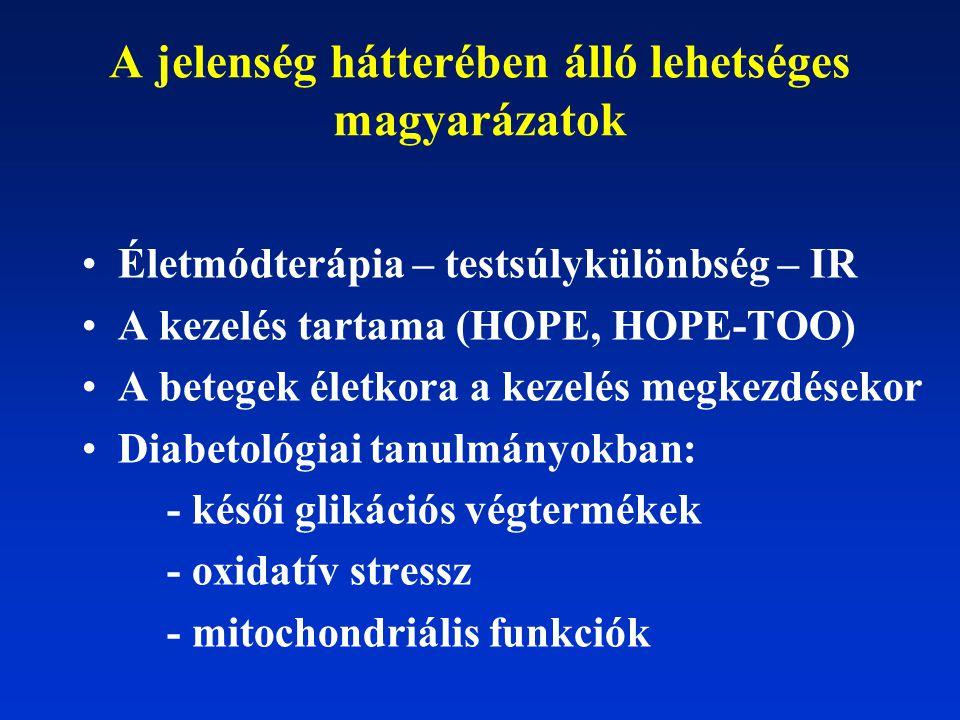 A jelenség hátterében álló lehetséges magyarázatok Életmódterápia – testsúlykülönbség – IR A kezelés tartama (HOPE, HOPE-TOO) A betegek életkora a kez