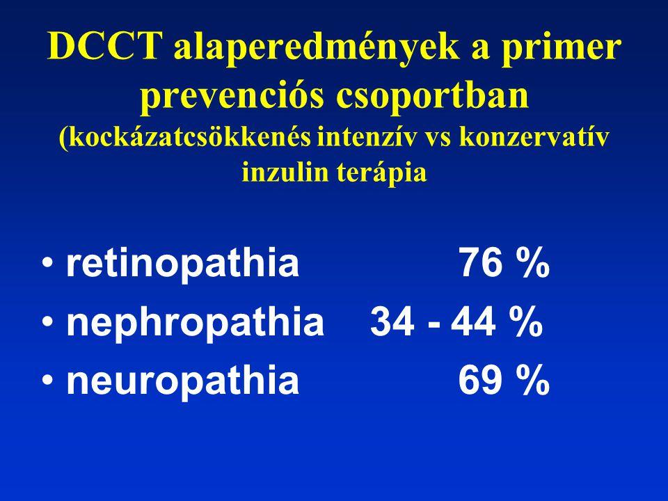 DCCT alaperedmények a primer prevenciós csoportban (kockázatcsökkenés intenzív vs konzervatív inzulin terápia retinopathia 76 % nephropathia 34 - 44 %